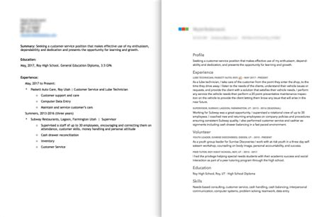 cover letter for future cover letter for future shop department manager cover