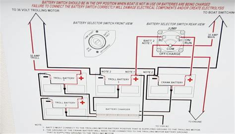 free wiring diagrams for boats wiring diagram schemes