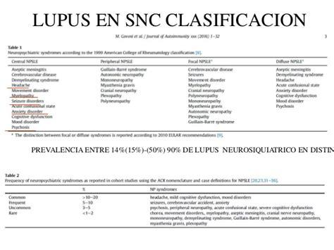 Resume Sle Ngo Resumen Estudio Lupus Neurosiquiatrico 2016 Revision Al Dia