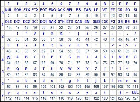codigo ascii pdf related keywords codigo ascii pdf long codigo ascii pdf related keywords codigo ascii pdf long