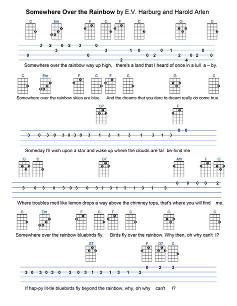 libro the song from somewhere somewhere over the rainbow partituras partituras guitarras y musica