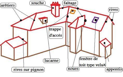 Nom De Tuile by Le Lexique De Votre Toiture Chrisbd37