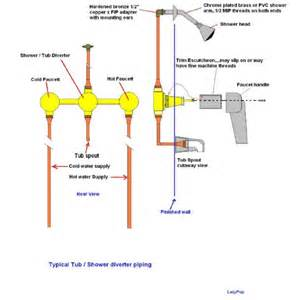 How To Fix A Leaking Bathtub Faucet How To Stop A Leaking Faucet In Kitchen