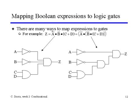 boolean expression to table table to boolean expression mapping boolean