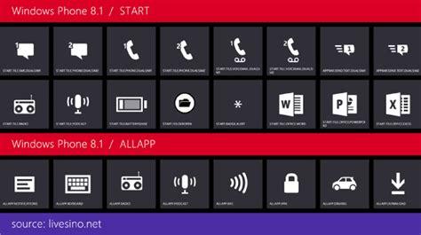 Windows Phone 8.1 icons hint at Cortana capabilities, new ...