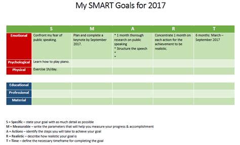 5 smart goals template ideas for setting objectives