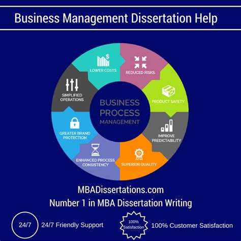 management thesis business management dissertation help business management