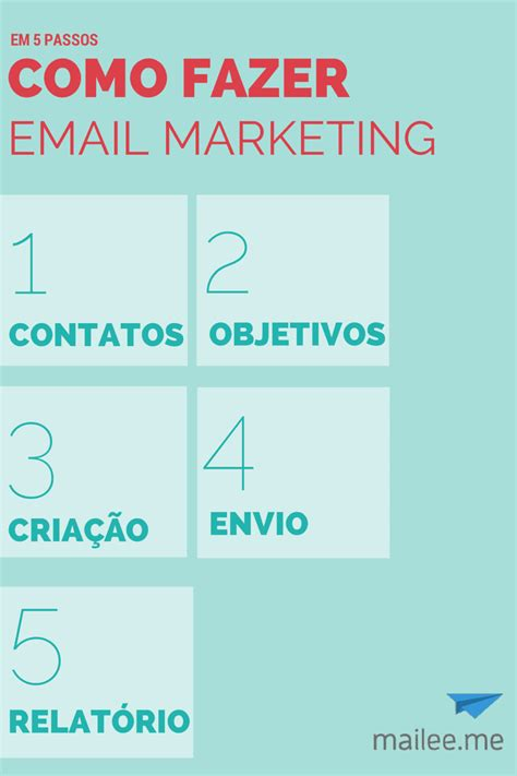 Email Marketing 5 by Como Fazer Email Marketing 5 Passos F 225 Ceis Ebook Gratuito