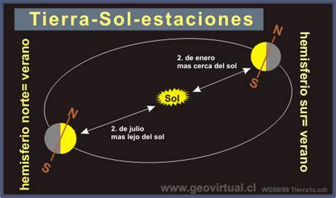 cuanto esta la ur en uruguay yahoo answers 191 por qu 233 en el polo norte son 6 meses de noche y 6 meses