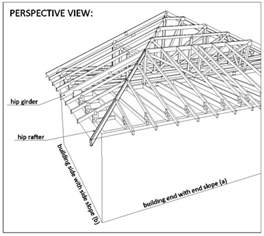 Hip Rafter Layout Hip Ridge Rafters Do You How To Calculate Them
