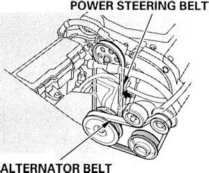 Serpentine Belt Diagram 2006 Honda Odyssey Repair Guides Routine Maintenance And Tune Up Belts