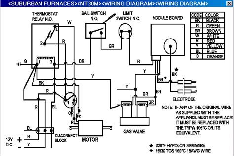 rv furnace wiring diagram suburban rv furnace owners