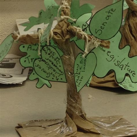 government 3d project 3d tree of the three quot branches quot of government second