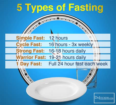 when is fasting intermittent fasting improves your brain drjockers