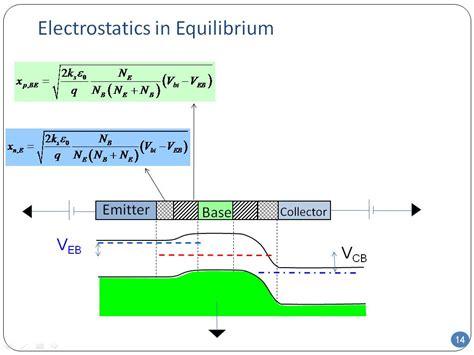bipolar transistor lecture nanohub org resources ece 606 lecture 27 introduction to bipolar transistors presentation