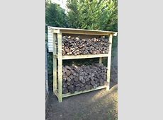 20 Easy-to-Build DIY Firewood Shed Plans and Design Ideas Firewood Storage
