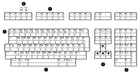 keyboard layout terminal keyboard processing