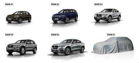 BMW X7 : bientôt un grand SUV pour contrer les GL et Q7
