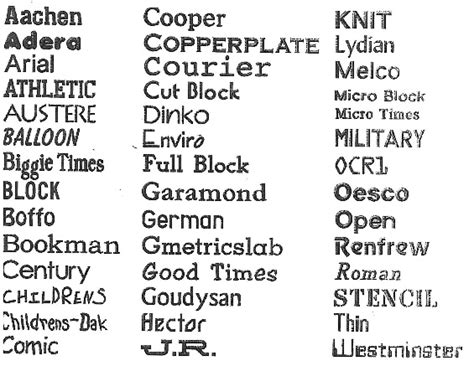 Different Types Of Letter Fonts the gallery for gt different types of letters fonts