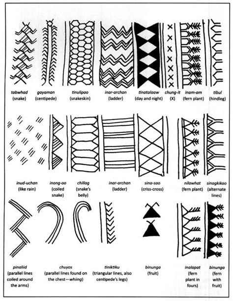 ancient filipino tattoo designs tattoos in the cordillera inquirer news filipinotattoos