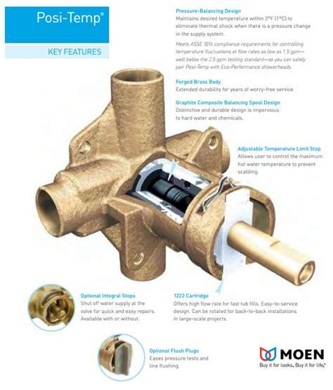 Faucet.com   T2152BN in Brushed Nickel by Moen