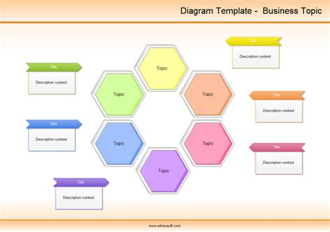 topic template diagram template business topic