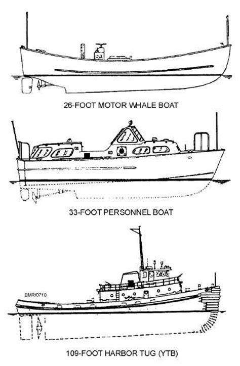 sailing boat nomenclature boat terms and nomenclature 12018 230