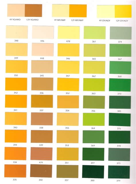 industrial paint colour charts and cablestream co