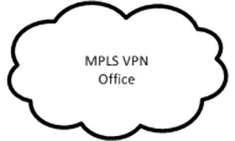 mpls cloud visio stencil how to draw clear l3 logical network diagrams packet