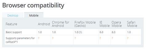 mobile browser compatibility javascript how can i pass a parameter to a settimeout