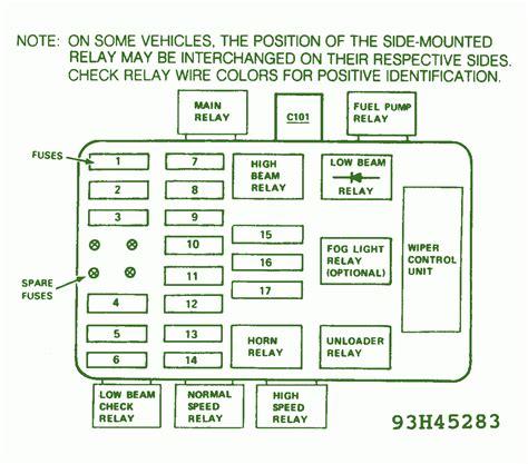 1987 bmw 528e fuse box diagram circuit wiring diagrams