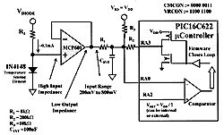 how to measure temperature using diode sensors magazine september 2000 designing the embedded temperature circuit to meet the