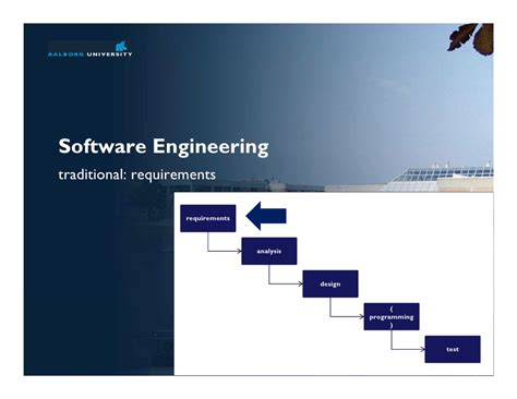 mvc pattern software engineering software engineer courses bj 248 rner d on teaching