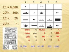 tabla de numeros mayas del 1 al 5000 labocommx numeracion maya del 1 al 5000 completa ourclipart