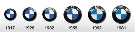 6 Logomarcas Famosas E Sua Evolu 231 227 O Criativa We Do Logos