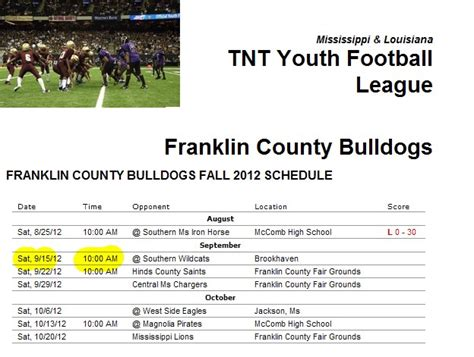 Franklin County Ms News Tnt League Fc Dawgs Play 2nd Game