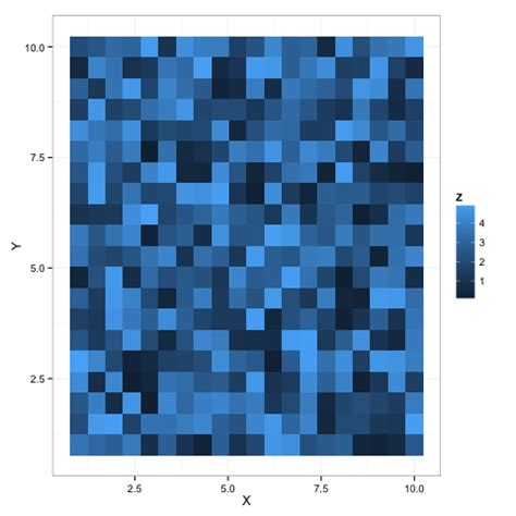 ggplot2 themes gallery the r graph gallery inspiration and help concerning r
