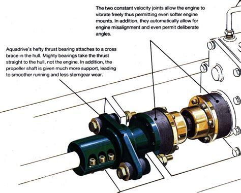 layout of a cv exles aquadrive cv joint repair perfect sailing