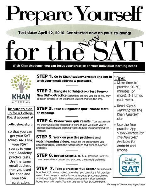 Sat Writing Essay Subscore by Sat Writing Essay Subscore Sludgeport919 Web Fc2