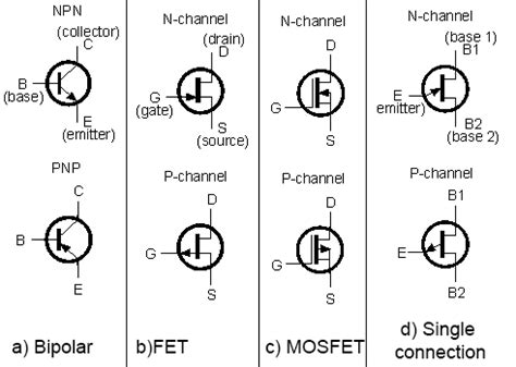 bjt transistor symbol what do the arrows in transistor symbols point to and from electrical engineering stack
