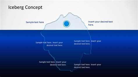 the of template iceberg powerpoint template slidemodel