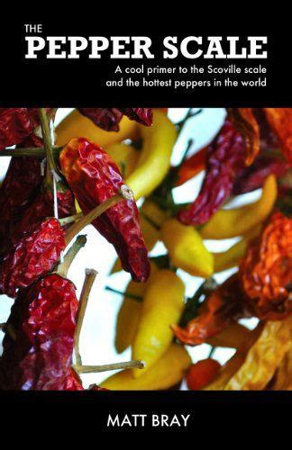 Ghost Pepper Detox by Best 25 Pepper Scale Ideas On Colon Cleanse
