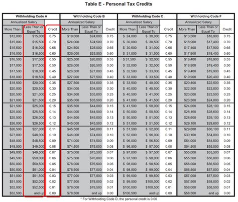2014 tax tables for individuals newhairstylesformen2014
