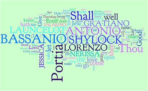 Themes In Merchant Of Venice by Scc The Merchant Of Venice On Wordle