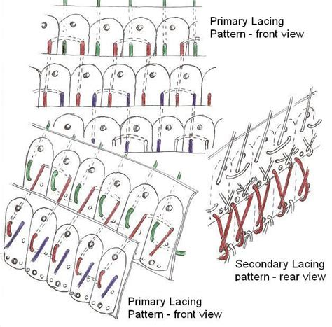 army lacing pattern 1000 images about lamellar and scale armour on pinterest