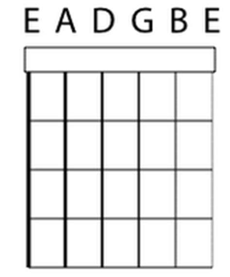 lettere corde chitarra classica i nomi delle corde della chitarra e le migliori corde per
