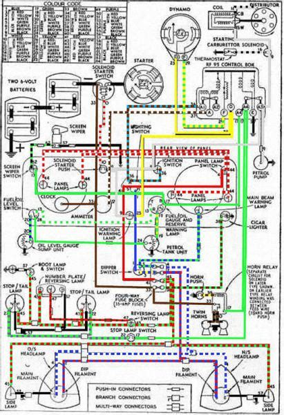 jaguar xk120 wiring diagram jaguar free engine image for