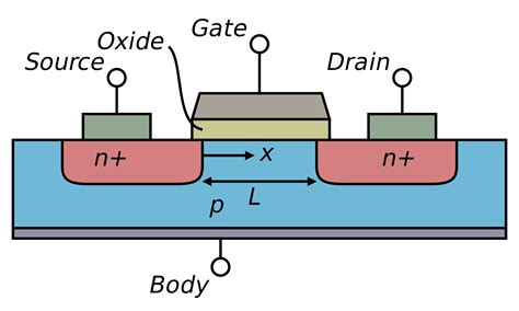planar diode wiki batteries p chanel mosfet series configuration electrical engineering stack exchange