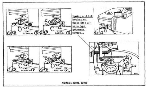875 series briggs stratton engine diagram briggs engine stratton professional series wiring briggs stratton 875 series engine diagram briggs engine stratton professional series wiring