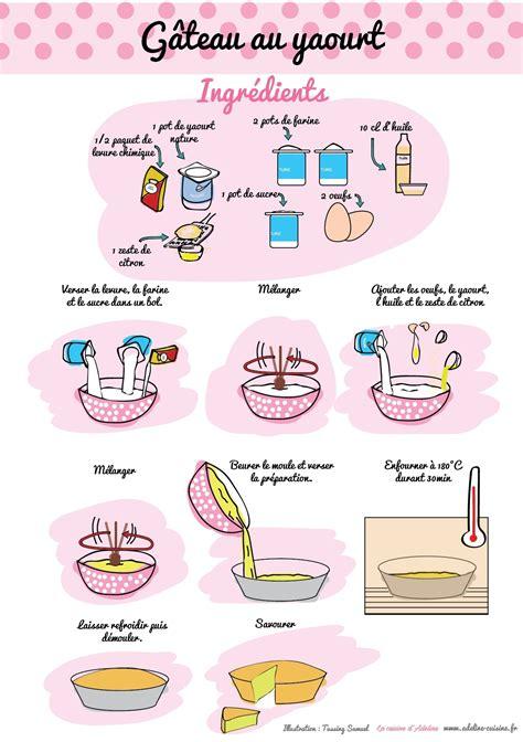 cuisine d enfant recettes cuisine enfants 100 images 47 recette
